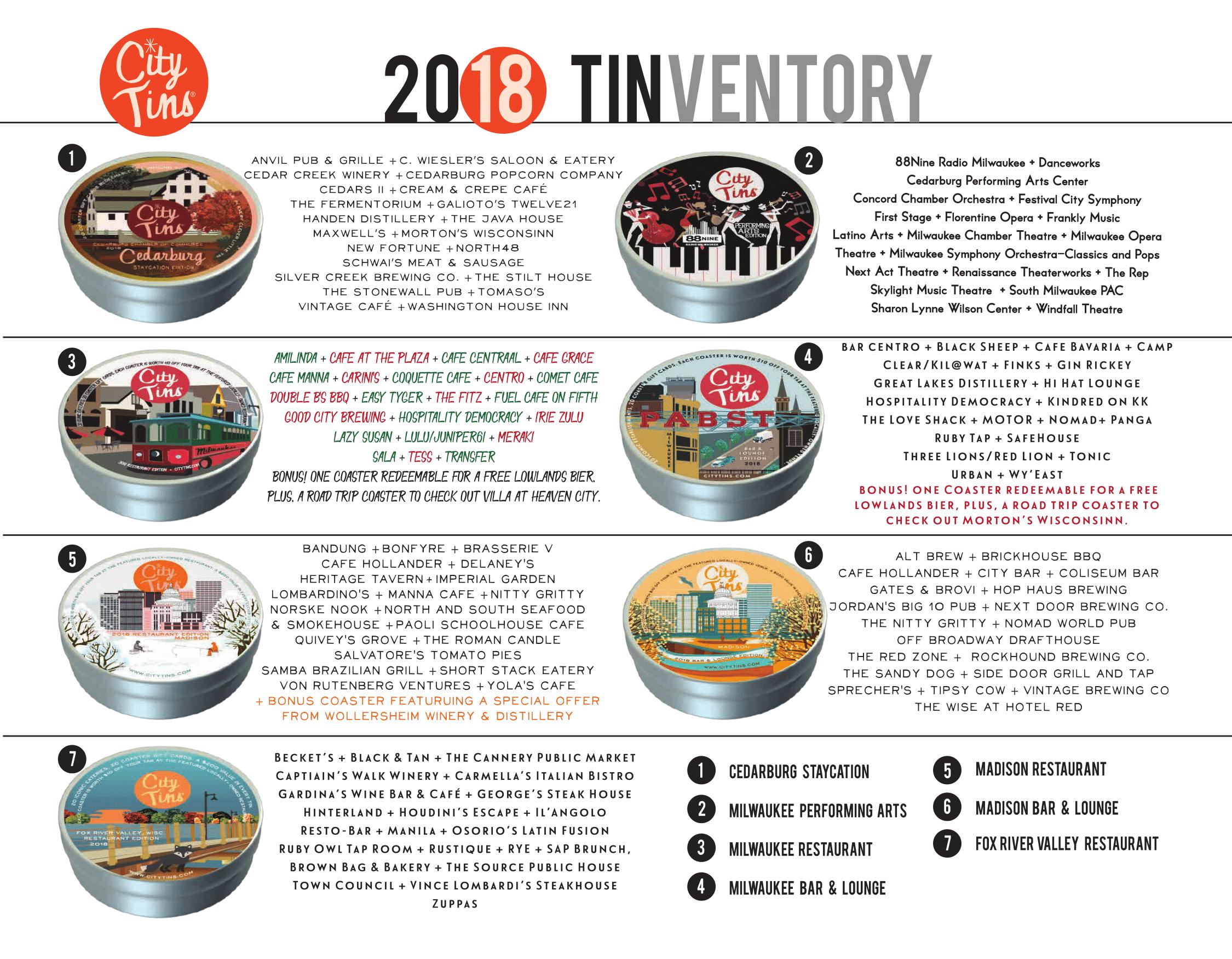 2018 Tinventory
